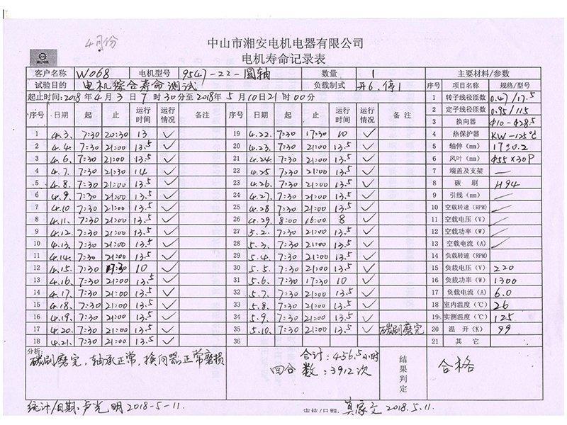 motor unit life testing reports_2
